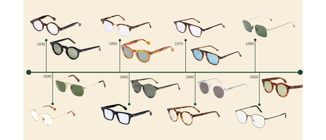 The evolution of eyewear: from the 1930s to the 2000s